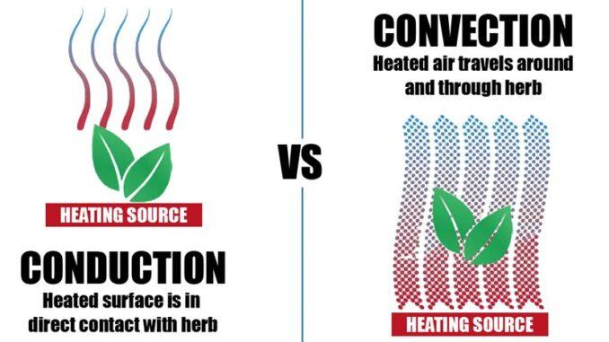 conduction vaporizer vs convection