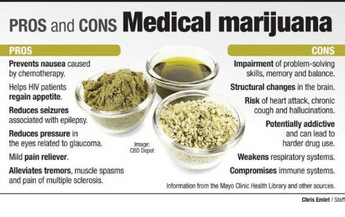 pros and cons marijuana