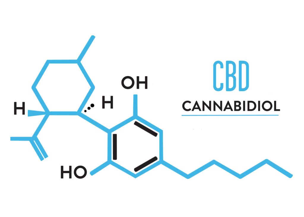 using-CBD-for-arthritis